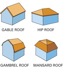 Roof Types - Terminology