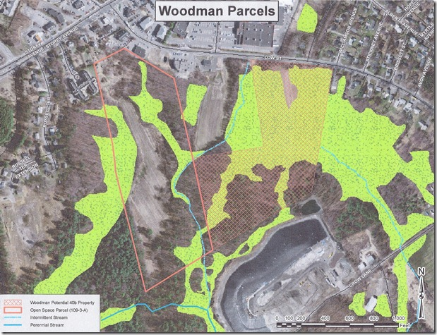 Woodman Properties